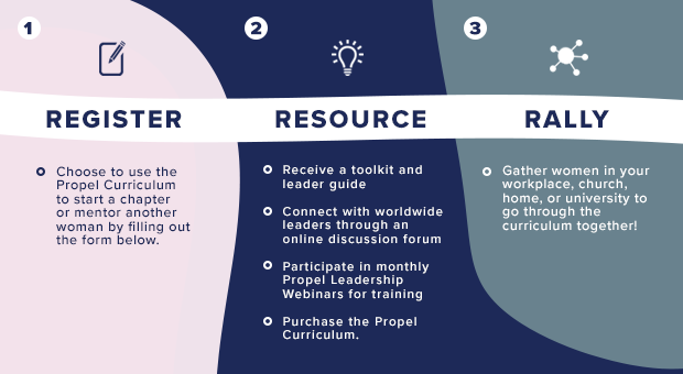 The Journey of Becoming a Propel Leader